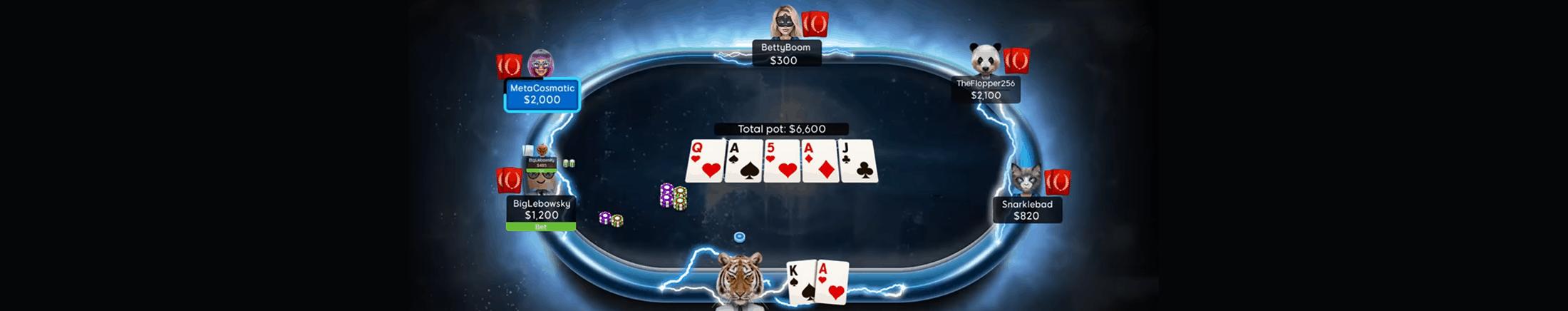 Situs Poker Online Indonesia Terbesar & Banyak Bonusnya
